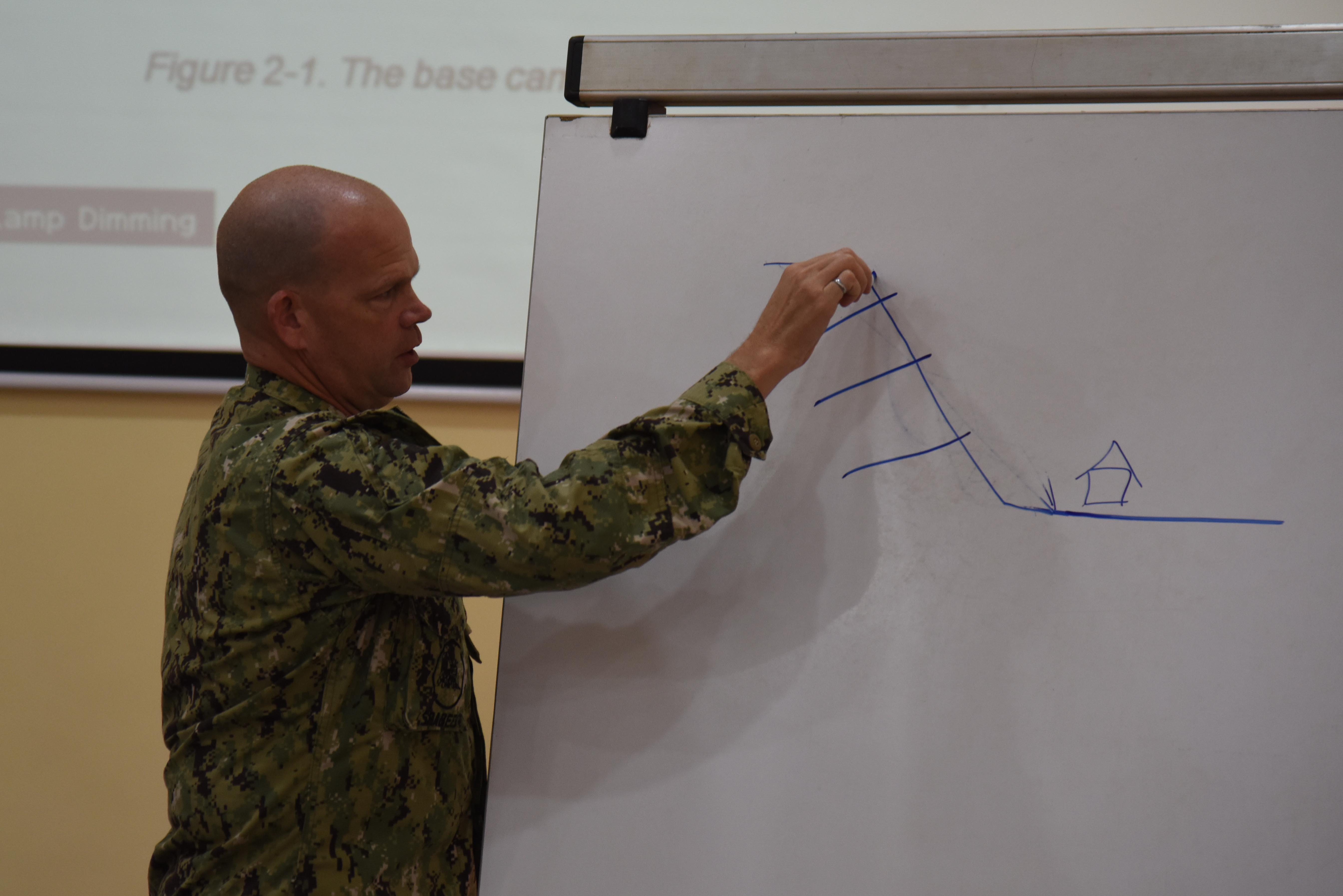 U.S. Navy Lt. Steven Hunt, Combined Joint Task Force–Horn of Africa engineer, illustrates soil stabilization techniques during a military-to-military engagement with the Rwandan Defense Force at the RDF Engineering Brigade Headquarters near Kigali, Rwanda, Dec. 15, 2015. Engineers from both forces exchanged ideas on the optimal ways to plan expeditionary camps considering local terrain features. (U.S. Air Force photo by Staff Sgt. Victoria Sneed)